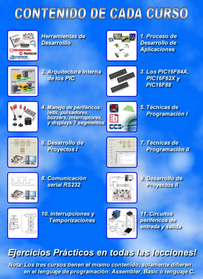contenido cursos mircoontroladores pic venezuela